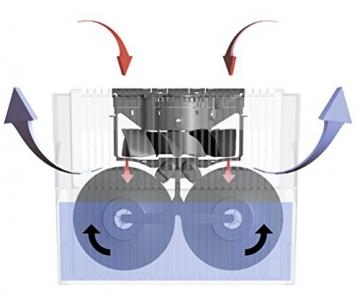 Venta Luftwäscher LW45 Original Luftbefeuchter und Luftreiniger für Räume bis 75 qm, weiß - 3